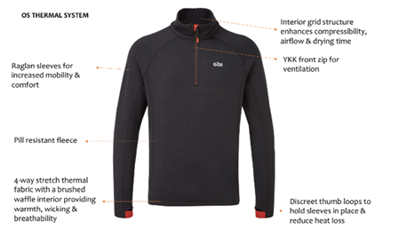Graphite Gill Race Softshell Jacket 2019